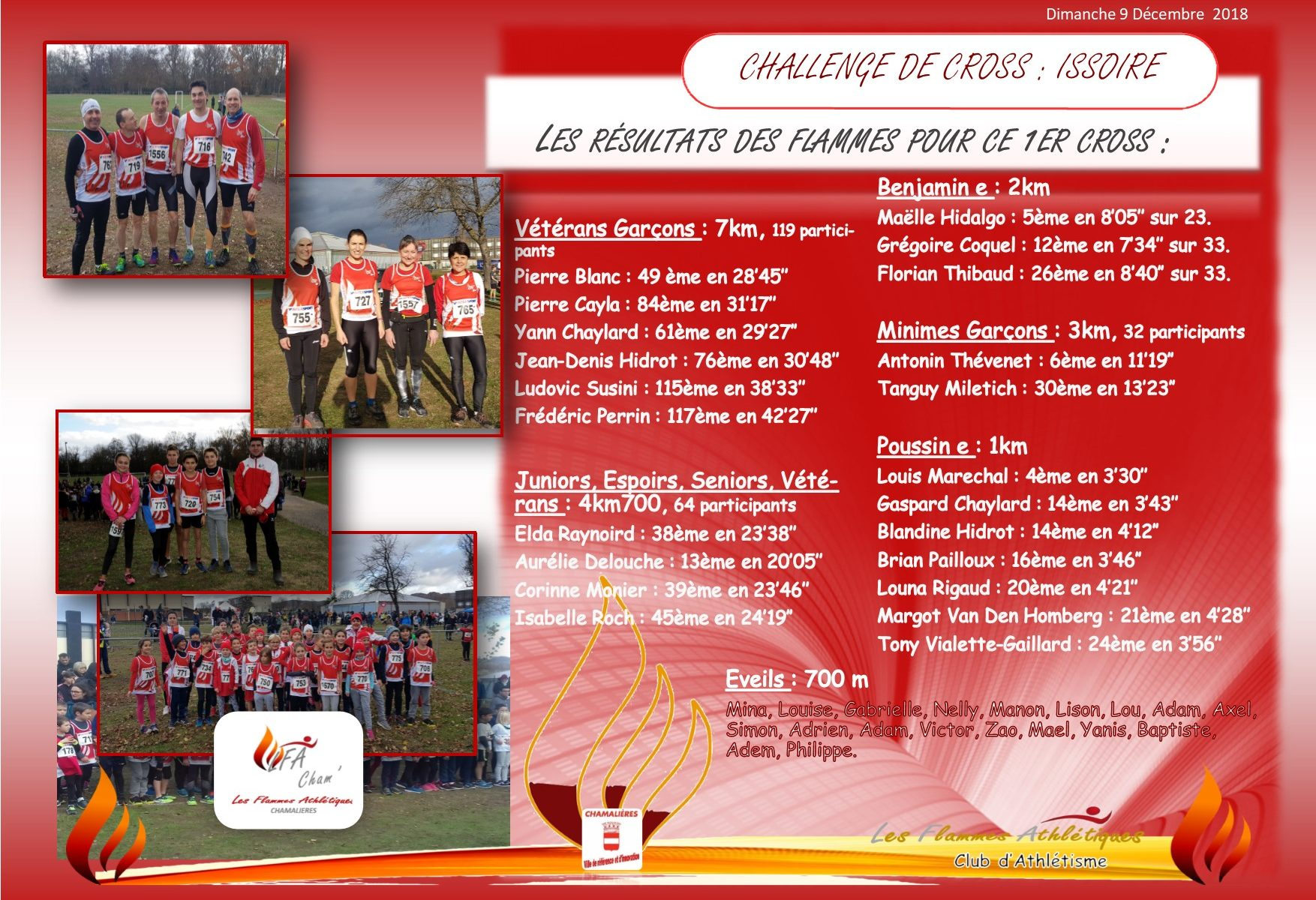 Cross Issoire résults